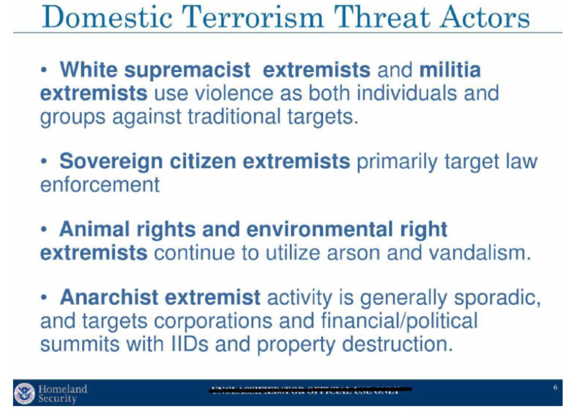 an analysis of the domestic terrorism in america 2017-10-3  as china's role in global political and economic affairs has expanded, so has its exposure to international and domestic terrorism at the same time, it is constrained in its response by two long-held principles—nonintervention and noninterference.